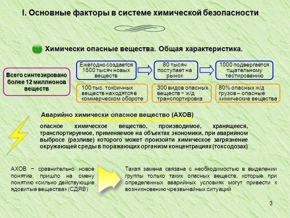 3 I. Основные факторы в системе химической безопасности Химически опасные вещества.