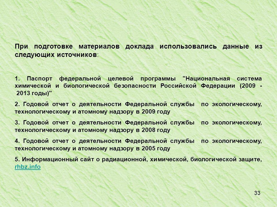 33 При подготовке материалов доклада использовались данные из следующих источников: 1.