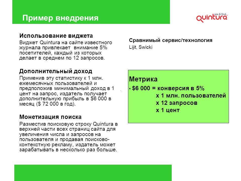 Пример внедрения Использование виджета Виджет Quintura на сайте известного журнала привлекает внимание 5% посетителей, каждый из которых делает в сред