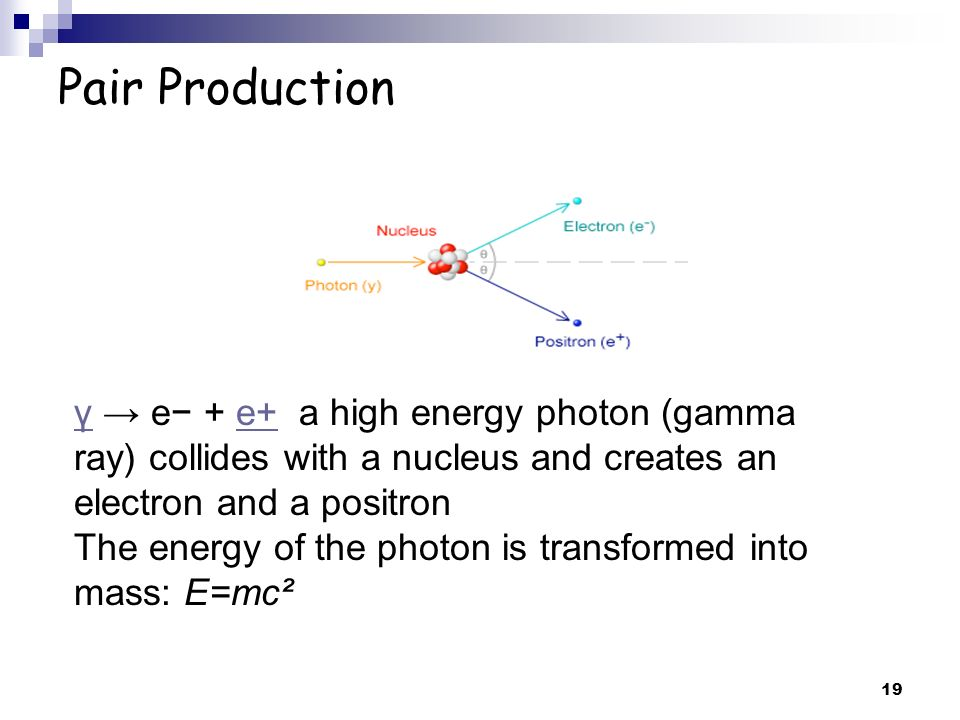 Pair Production 19 γγ e + e+ a high energy photon (gamma ray) collides with a nucleus and creates an electron and a positrone+ The energy of the photo