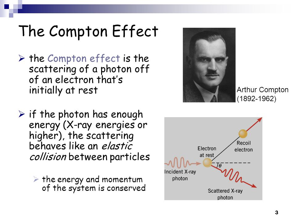 3 The Compton Effect the Compton effect is the scattering of a photon off of an electron thats initially at rest if the photon has enough energy (X-ra