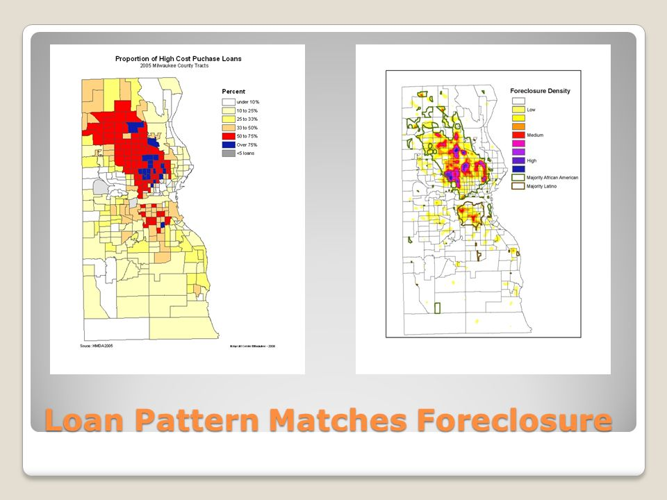 Loan Pattern Matches Foreclosure
