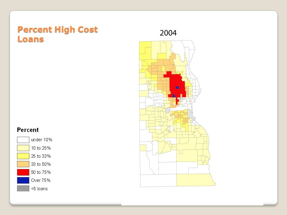 Percent High Cost Loans