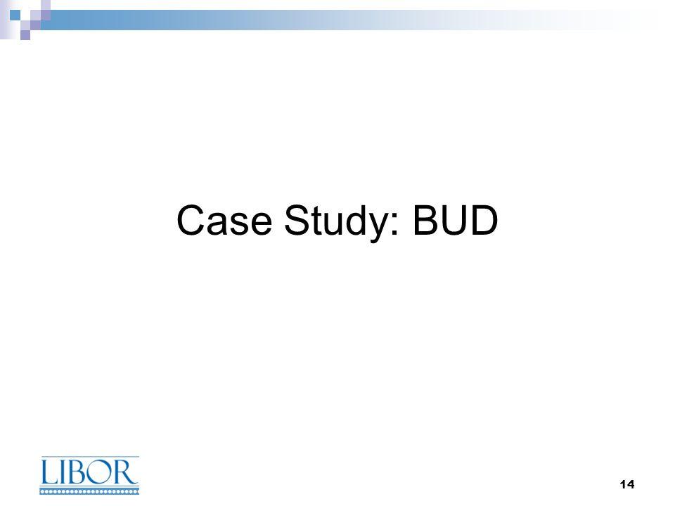 14 Case Study: BUD