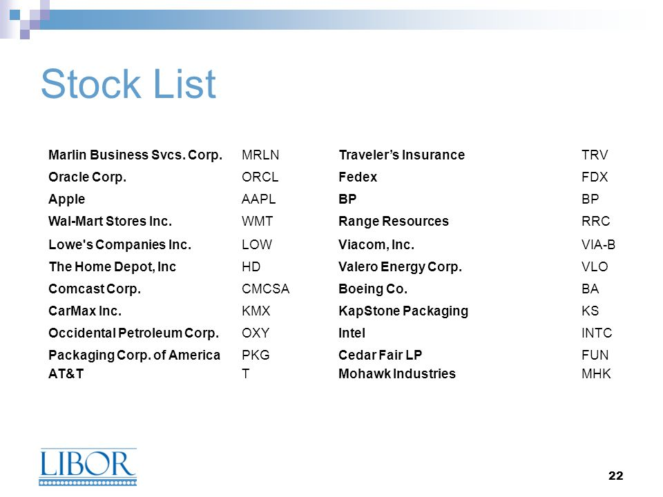 22 Stock List Marlin Business Svcs. Corp.MRLNTravelers InsuranceTRV Oracle Corp.ORCLFedexFDX AppleAAPLBP Wal-Mart Stores Inc.WMTRange ResourcesRRC Low