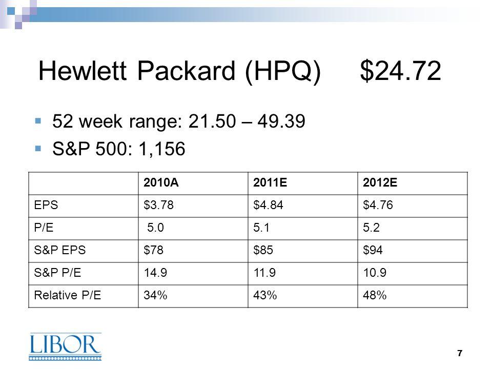 7 Hewlett Packard (HPQ) $24.72 52 week range: 21.50 – 49.39 S&P 500: 1,156 2010A2011E2012E EPS$3.78$4.84$4.76 P/E 5.05.15.2 S&P EPS$78$85$94 S&P P/E14