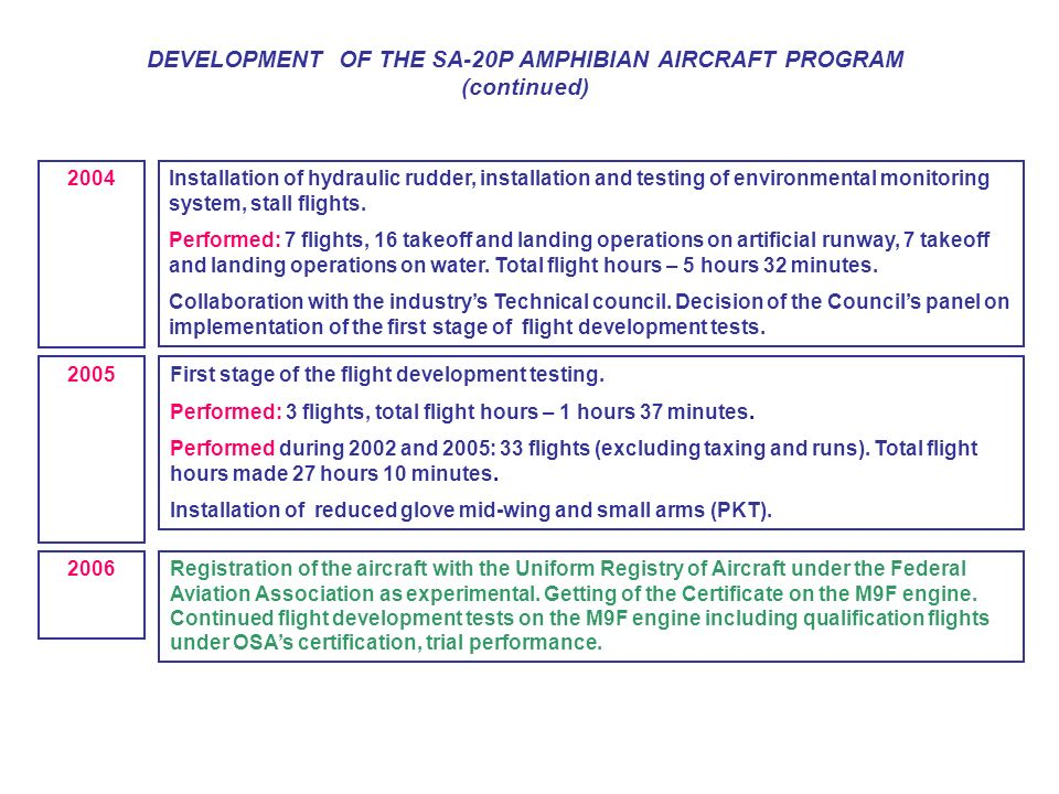 DEVELOPMENT OF THE SА-20P AMPHIBIAN AIRCRAFT PROGRAM (continued) 2005 Registration of the aircraft with the Uniform Registry of Aircraft under the Fed