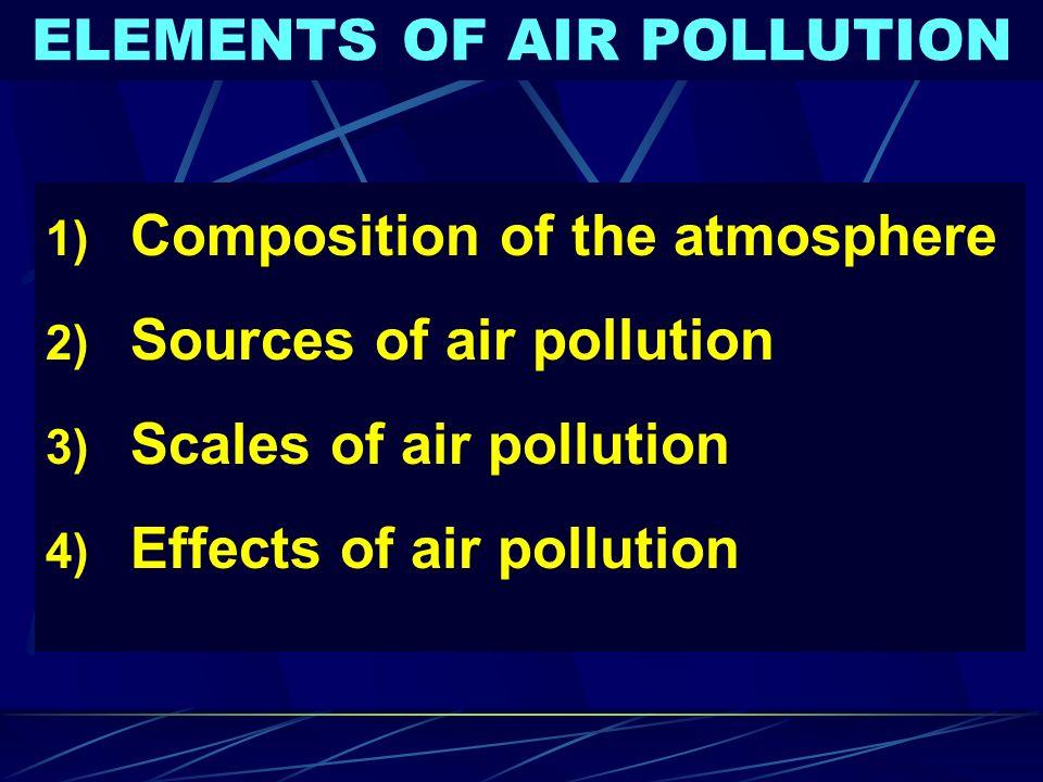 Anthropogenic Sources Industrial sources Utilities Individuals Agriculture