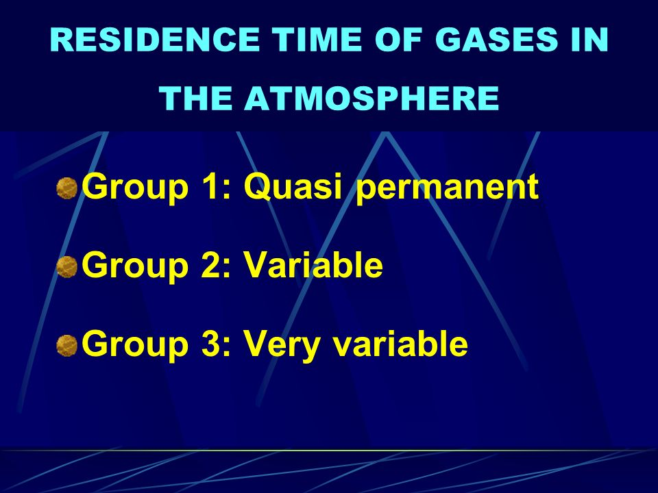 v. Global Whole globe Whole atmosphere Years / decades International (UN, WMO, WHO)
