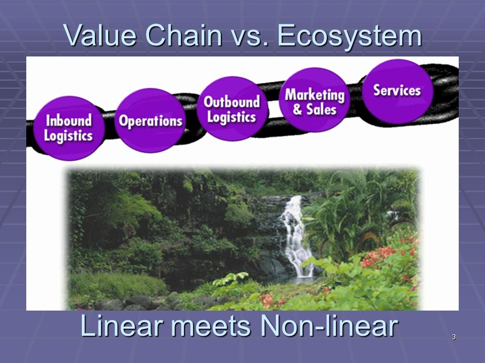 3 Value Chain vs. Ecosystem Linear meets Non-linear