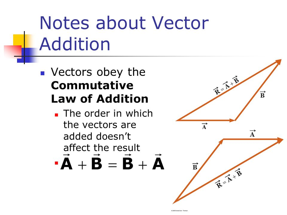Notes about Vector Addition Vectors obey the Commutative Law of Addition The order in which the vectors are added doesnt affect the result