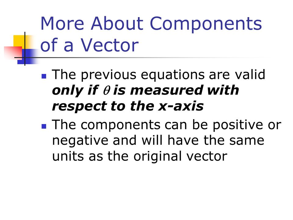 More About Components of a Vector The previous equations are valid only if is measured with respect to the x-axis The components can be positive or ne