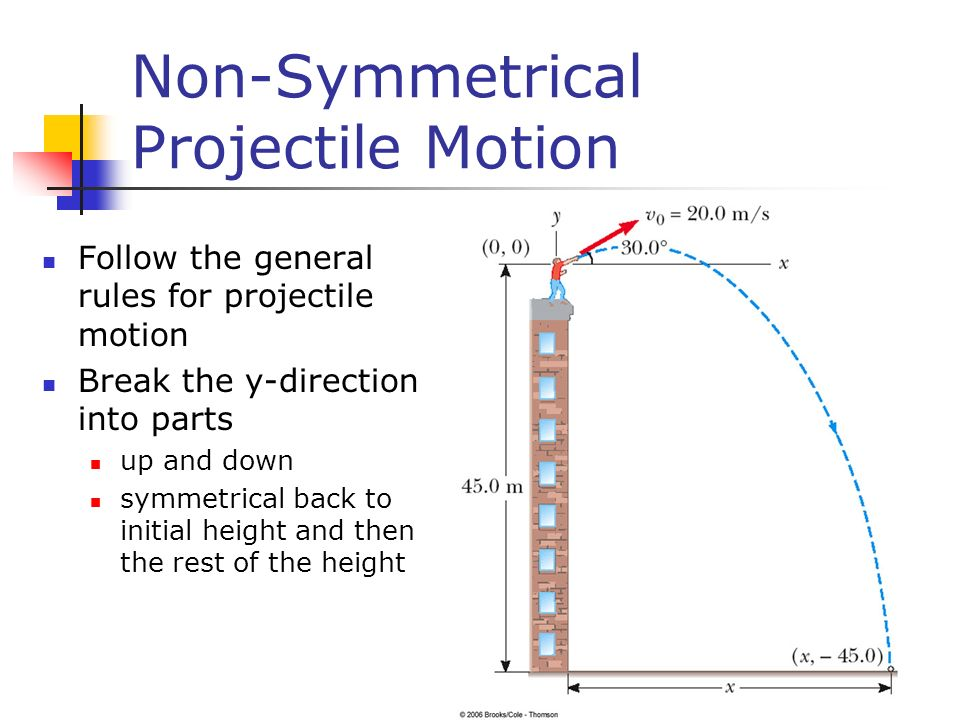 Non-Symmetrical Projectile Motion Follow the general rules for projectile motion Break the y-direction into parts up and down symmetrical back to init