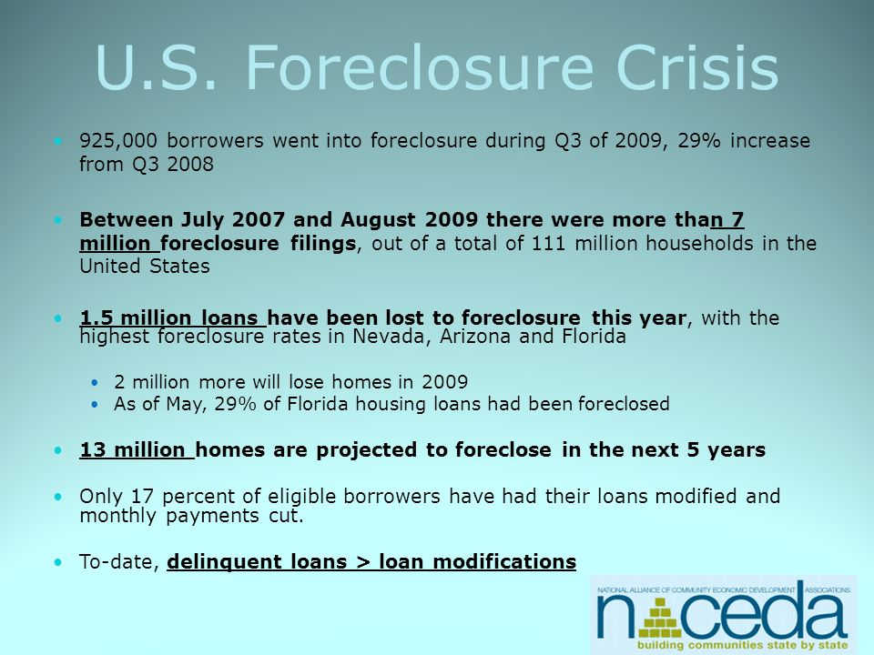 U.S. Foreclosure Crisis 925,000 borrowers went into foreclosure during Q3 of 2009, 29% increase from Q3 2008 Between July 2007 and August 2009 there w