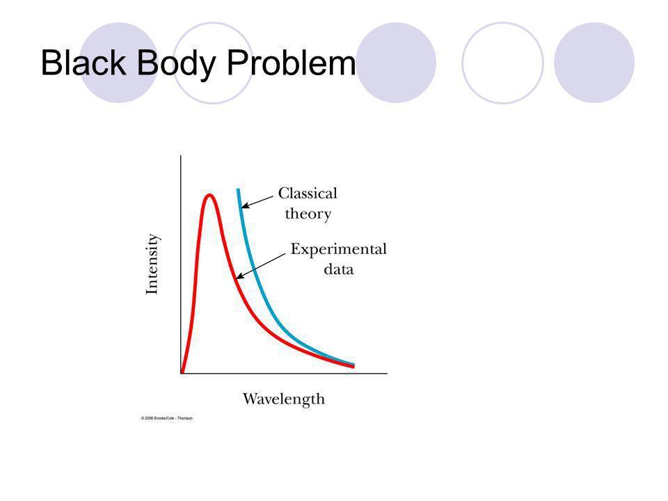 Plancks Thinking