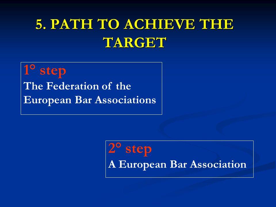 5. PATH TO ACHIEVE THE TARGET 1° step The Federation of the European Bar Associations 2° step A European Bar Association