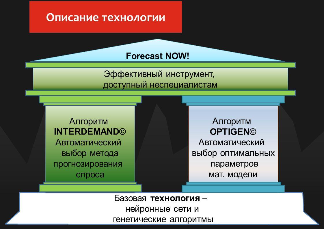 5 Forecast NOW! Эффективный инструмент, доступный неспециалистам Эффективный инструмент, доступный неспециалистам Базовая технология – нейронные сети