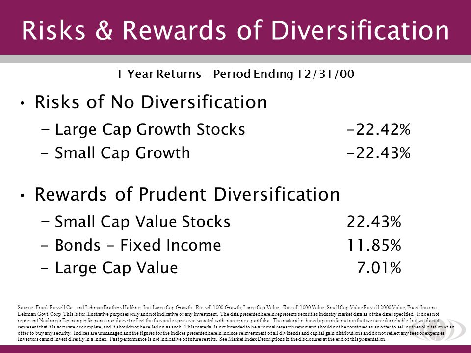 Risks of No Diversification - Large Cap Growth Stocks-22.42% -Small Cap Growth-22.43% Rewards of Prudent Diversification - Small Cap Value Stocks 22.4