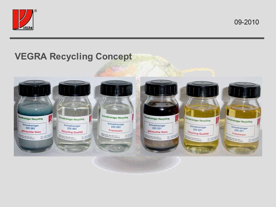 VEGRA Recycling Concept 09-2010