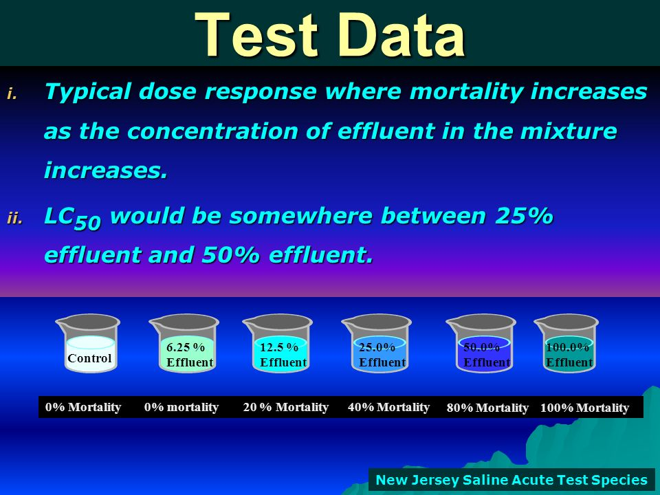 Test Data i. Typical dose response where mortality increases as the concentration of effluent in the mixture increases. ii. LC 50 would be somewhere b
