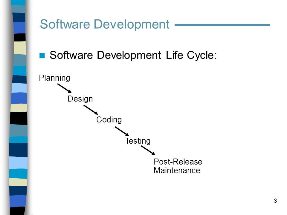 4 Software documentation PRD (Product Requirement Document) FS (Functional Specification) UI Spec (User Interface Specification) Test Plan Test Case Test Suite Traceability matrix Risk Analysis matrix