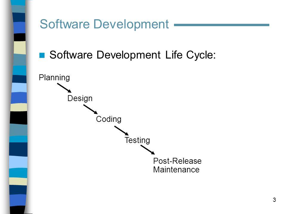 24 Test design Testing Strategies – Depend on Development model.