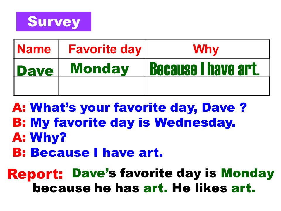 Favorite subject Why ?When? Ming history fun Friday Selina Ken artrelaxing Mon.&Wed. science interestingthis afternoon Listen and complete the chart.
