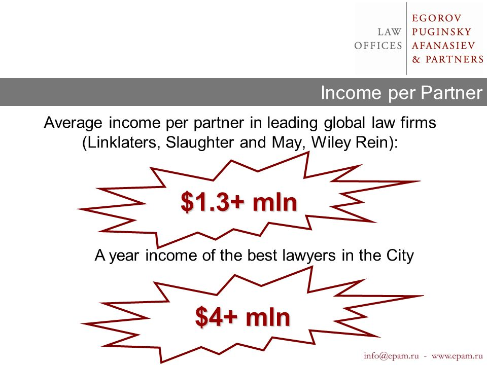 Average income per partner in leading global law firms (Linklaters, Slaughter and May, Wiley Rein): $1.3+ mln $1.3+ mln A year income of the best lawyers in the City $4+ mln $4+ mln Income per Partner
