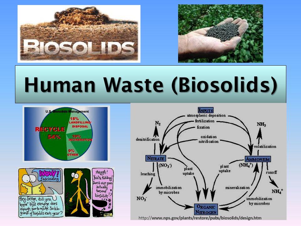 Human Waste (Biosolids) http://www.nps.gov/plants/restore/pubs/biosolids/design.htm