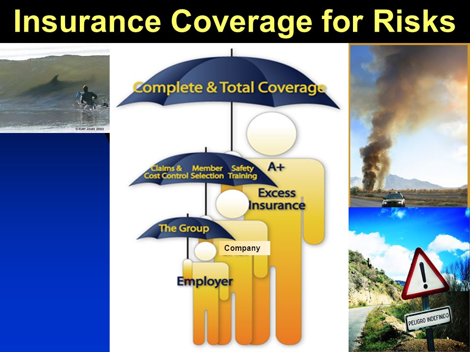 Insurance Coverage for Risks Company