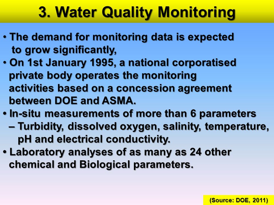 3. Water Quality Monitoring The demand for monitoring data is expected The demand for monitoring data is expected to grow significantly, to grow signi