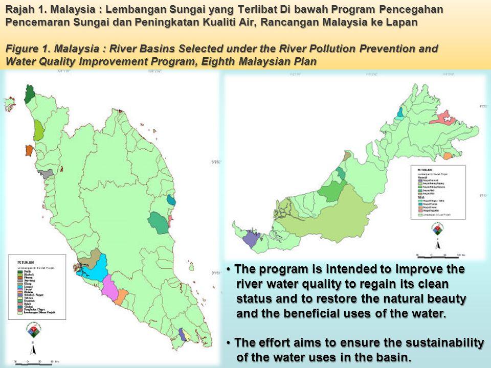 Rajah 1. Malaysia : Lembangan Sungai yang Terlibat Di bawah Program Pencegahan Pencemaran Sungai dan Peningkatan Kualiti Air, Rancangan Malaysia ke La