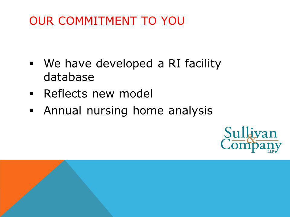 OUR COMMITMENT TO YOU We have developed a RI facility database Reflects new model Annual nursing home analysis