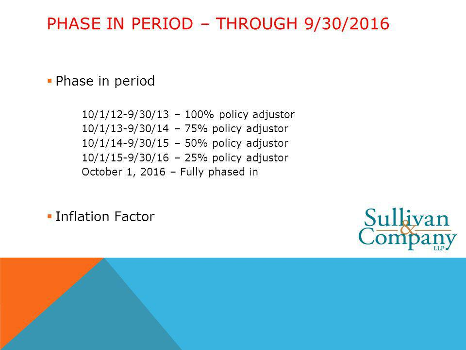 PHASE IN PERIOD – THROUGH 9/30/2016 Phase in period 10/1/12-9/30/13 – 100% policy adjustor 10/1/13-9/30/14 – 75% policy adjustor 10/1/14-9/30/15 – 50% policy adjustor 10/1/15-9/30/16 – 25% policy adjustor October 1, 2016 – Fully phased in Inflation Factor