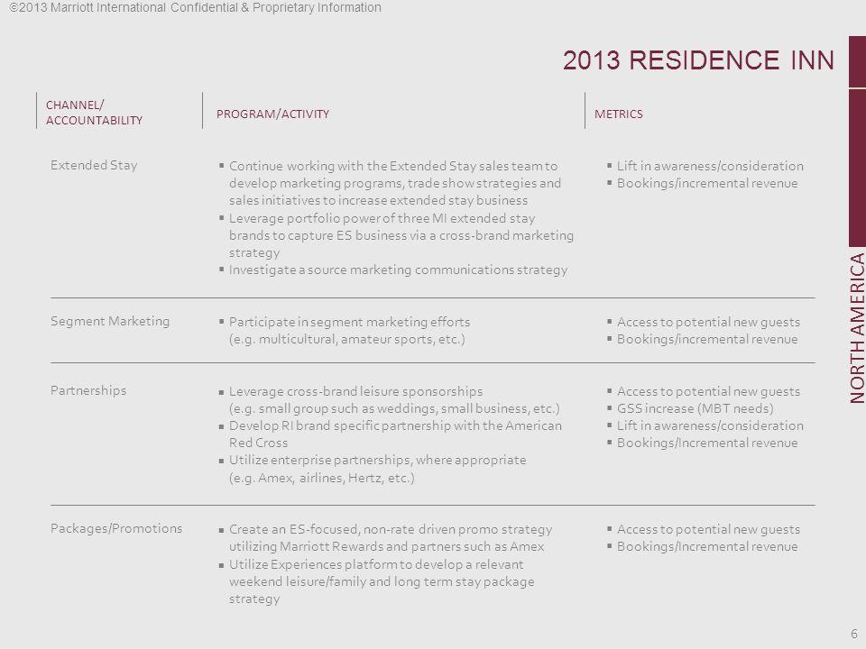 2013 Marriott International Confidential & Proprietary Information 6 CHANNEL/ ACCOUNTABILITY PROGRAM/ACTIVITYMETRICS NORTH AMERICA Extended Stay Segme