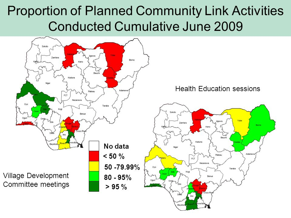 Health Education sessions Village Development Committee meetings < 50 % 50 -79.99% 80 - 95% > 95 % No data Proportion of Planned Community Link Activi