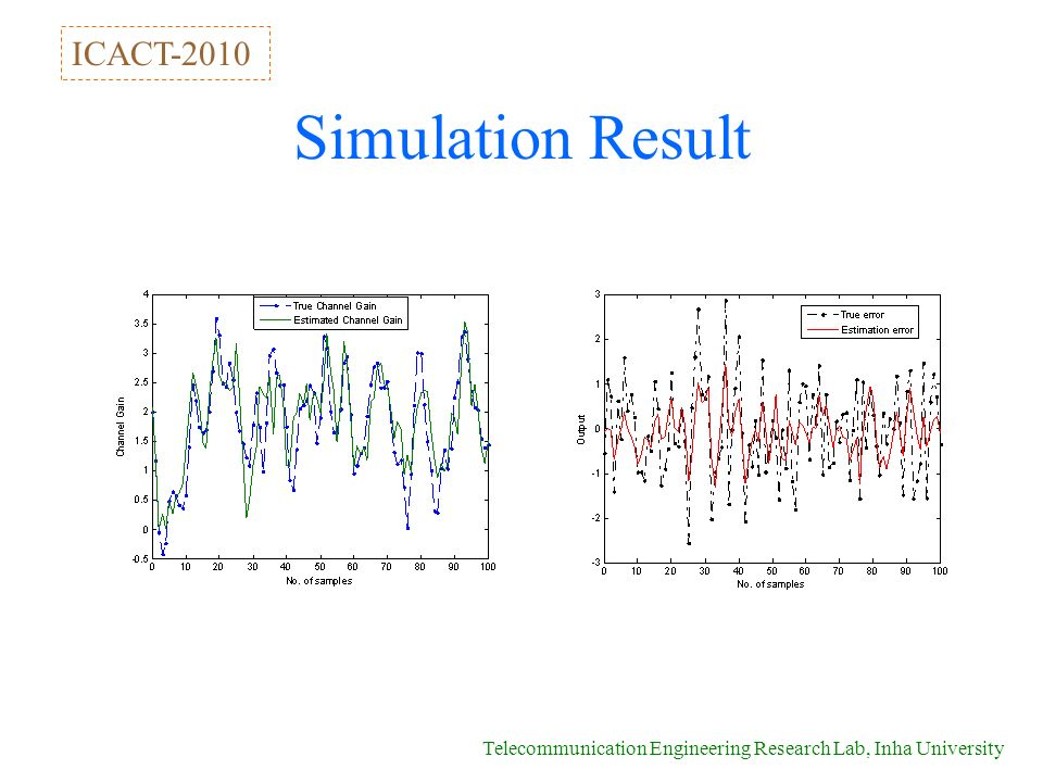 Telecommunication Engineering Research Lab, Inha University Simulation Result ICACT-2010