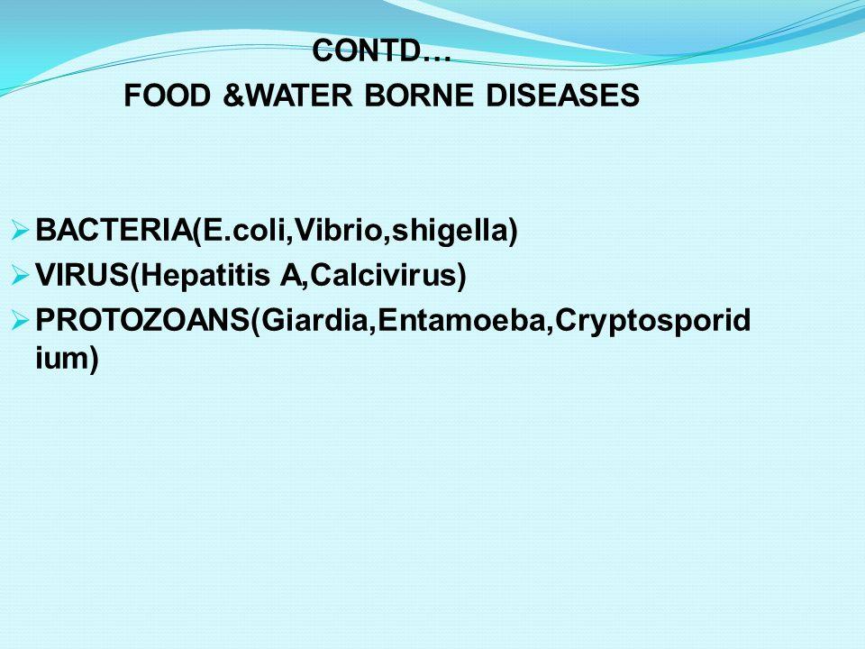 CATEGORY B B.mallei B.pseudomallei C.brunetti Brucella Ricin toxin Epsilon toxin(c.perfringens) EnterotoxinB(staphylococcus) Viral encephalitides(Japa