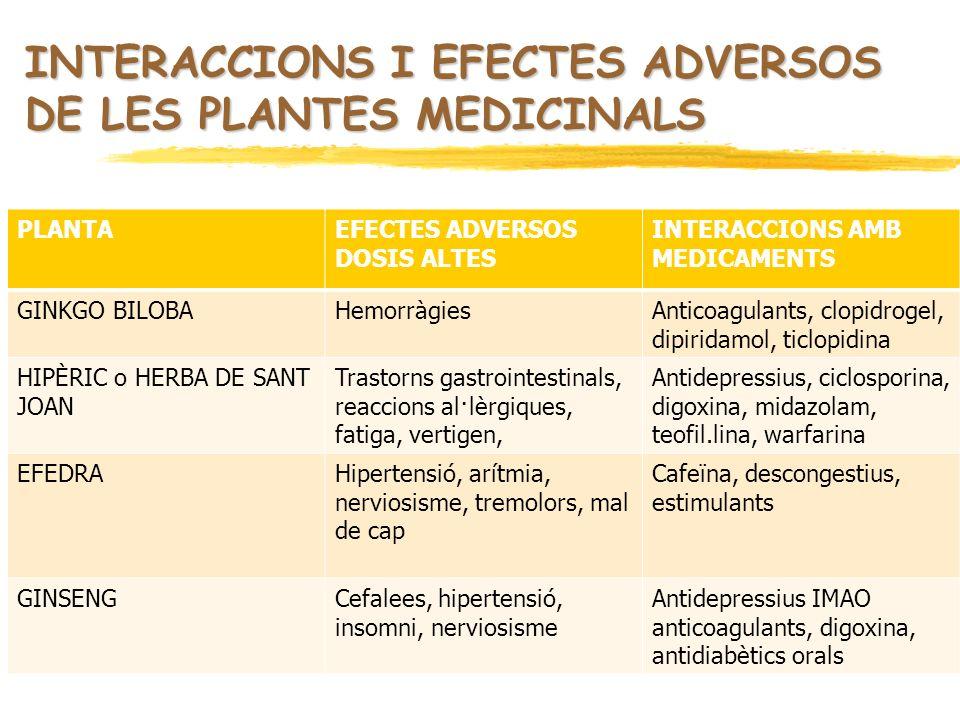 INTERACCIONS I EFECTES ADVERSOS DE LES PLANTES MEDICINALS PLANTAEFECTES ADVERSOS DOSIS ALTES INTERACCIONS AMB MEDICAMENTS GINKGO BILOBAHemorràgiesAnti