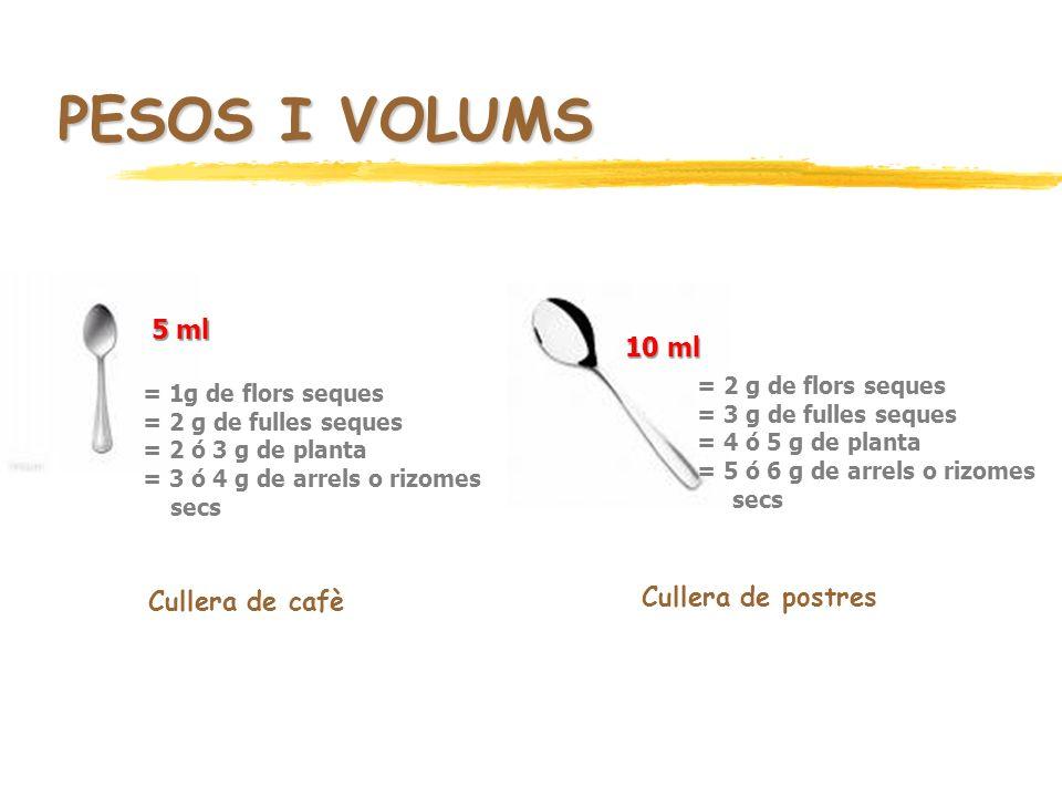 PESOS I VOLUMS Cullera de cafè Cullera de postres 5 ml 10 ml = 1g de flors seques = 2 g de fulles seques = 2 ó 3 g de planta = 3 ó 4 g de arrels o riz