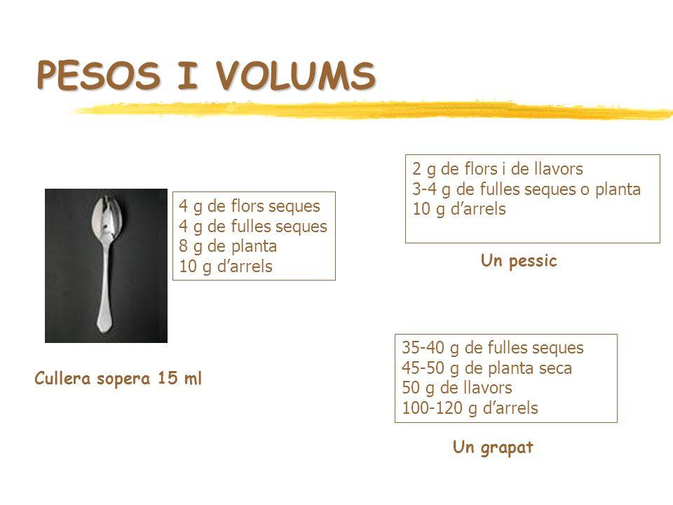PESOS I VOLUMS Cullera sopera 15 ml Un pessic 4 g de flors seques 4 g de fulles seques 8 g de planta 10 g darrels 2 g de flors i de llavors 3-4 g de f