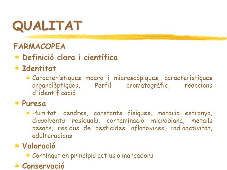 QUALITAT FARMACOPEA Definició clara i científica Identitat Característiques macro i microscòpiques, característiques organolèptiques, Perfil cromatogr