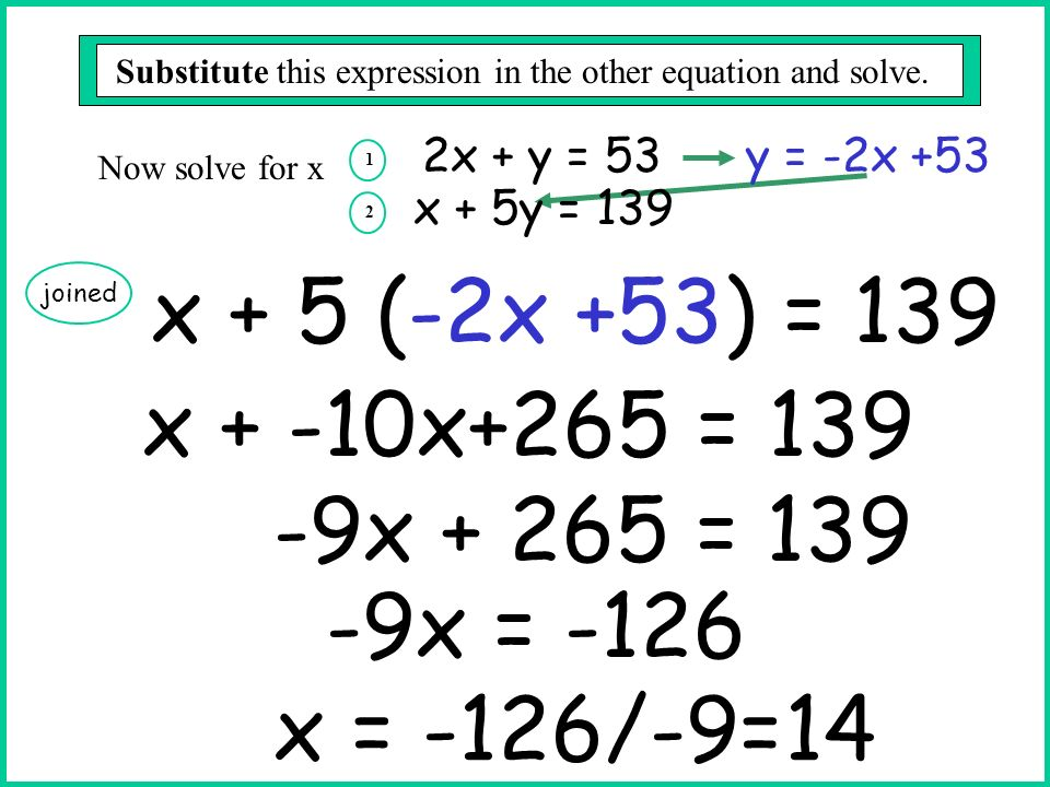 Substitute this expression in the other equation and solve. 2x + y = 53 1 x + 5y = 139 y = -2x +53 Now solve for x x + 5 (-2x +53) = 139 joined x + -1