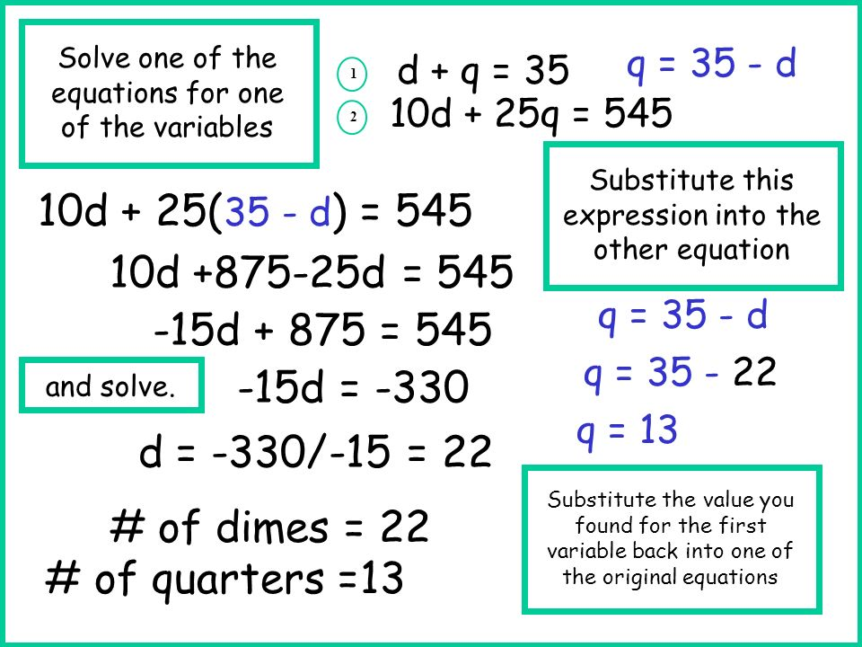 d + q = 35 1 10d + 25q = 545 q = 35 - d 10d + 25( 35 - d ) = 545 2 Substitute the value you found for the first variable back into one of the original