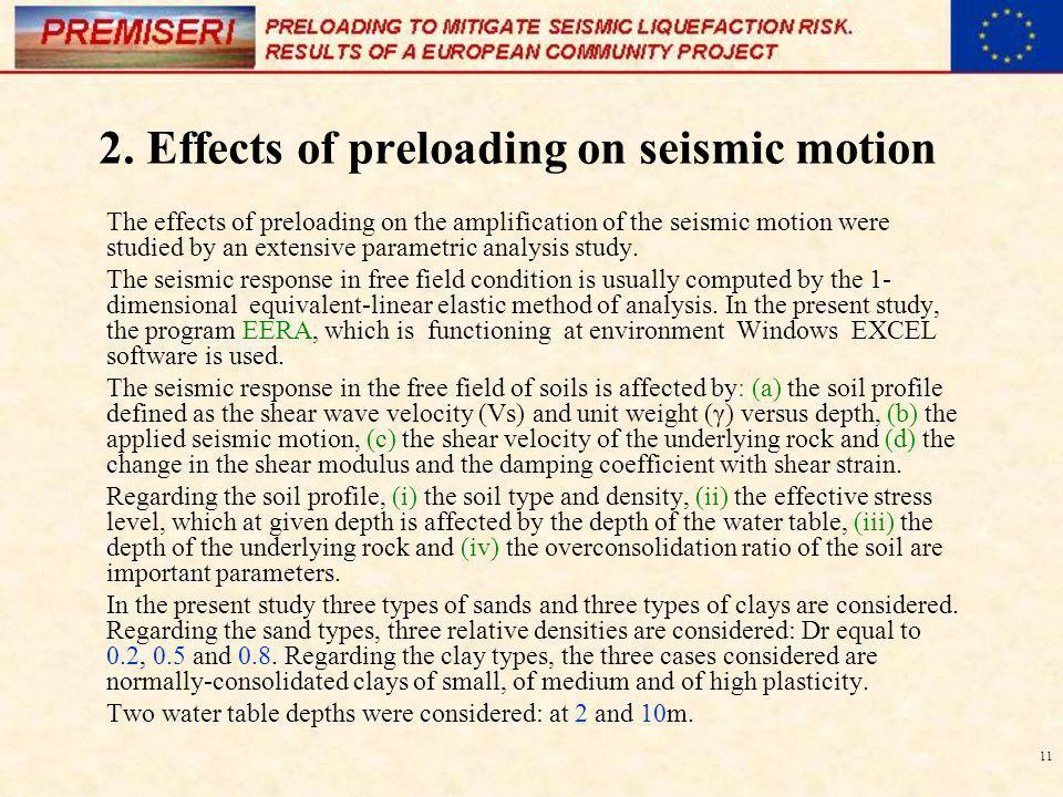 11 The effects of preloading on the amplification of the seismic motion were studied by an extensive parametric analysis study. The seismic response i