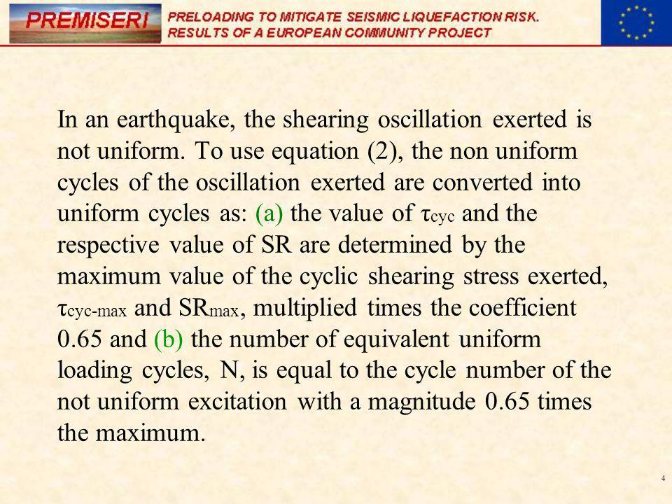 4 In an earthquake, the shearing oscillation exerted is not uniform. To use equation (2), the non uniform cycles of the oscillation exerted are conver
