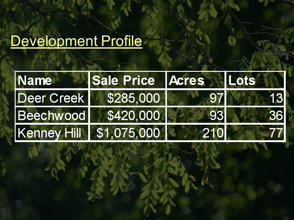 Development Profile