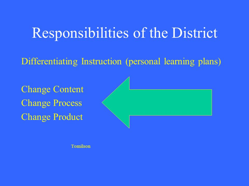 Responsibilities of the District Differentiating Instruction (personal learning plans) Change Content Change Process Change Product Tomilson