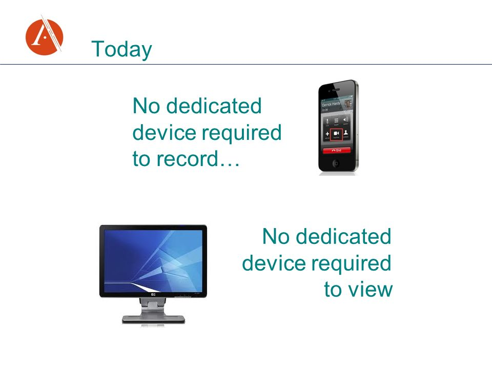 No dedicated device required to record… No dedicated device required to view Today
