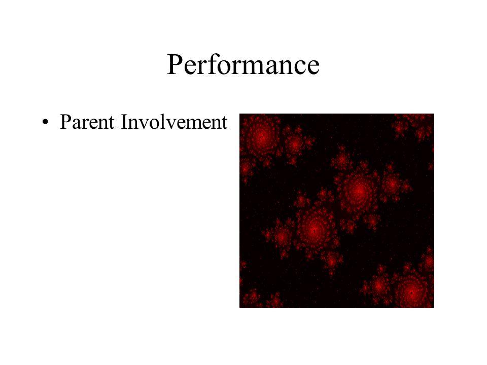 Performance Parent Involvement